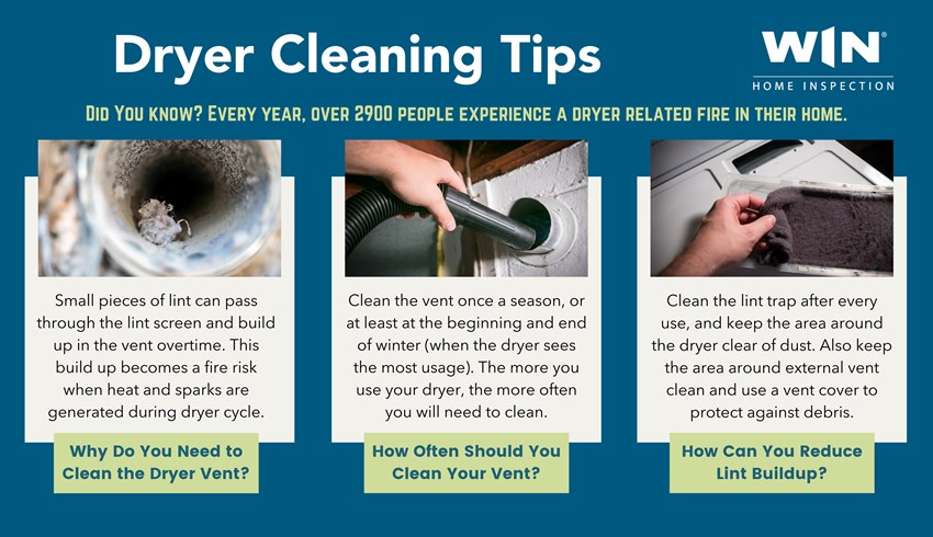 How to Clean Your Dryer Vent to Reduce Risk of Fire